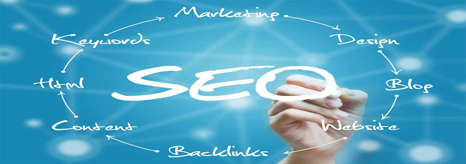 Affordable SEO service work process